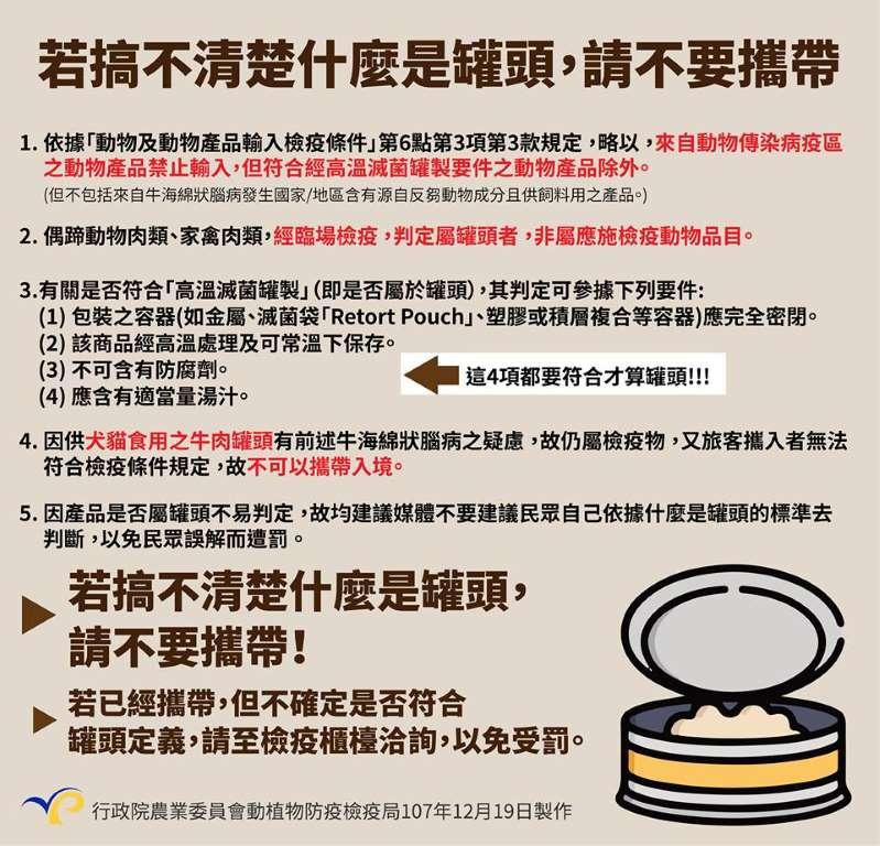 不要從中國(國外)帶肉類製品回台